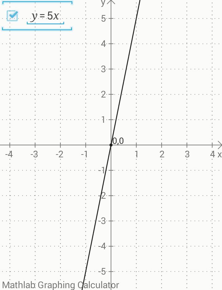Unduh 88 Koleksi Gambar Grafik Persamaan Garis X-3Y+1=0 Paling Bagus