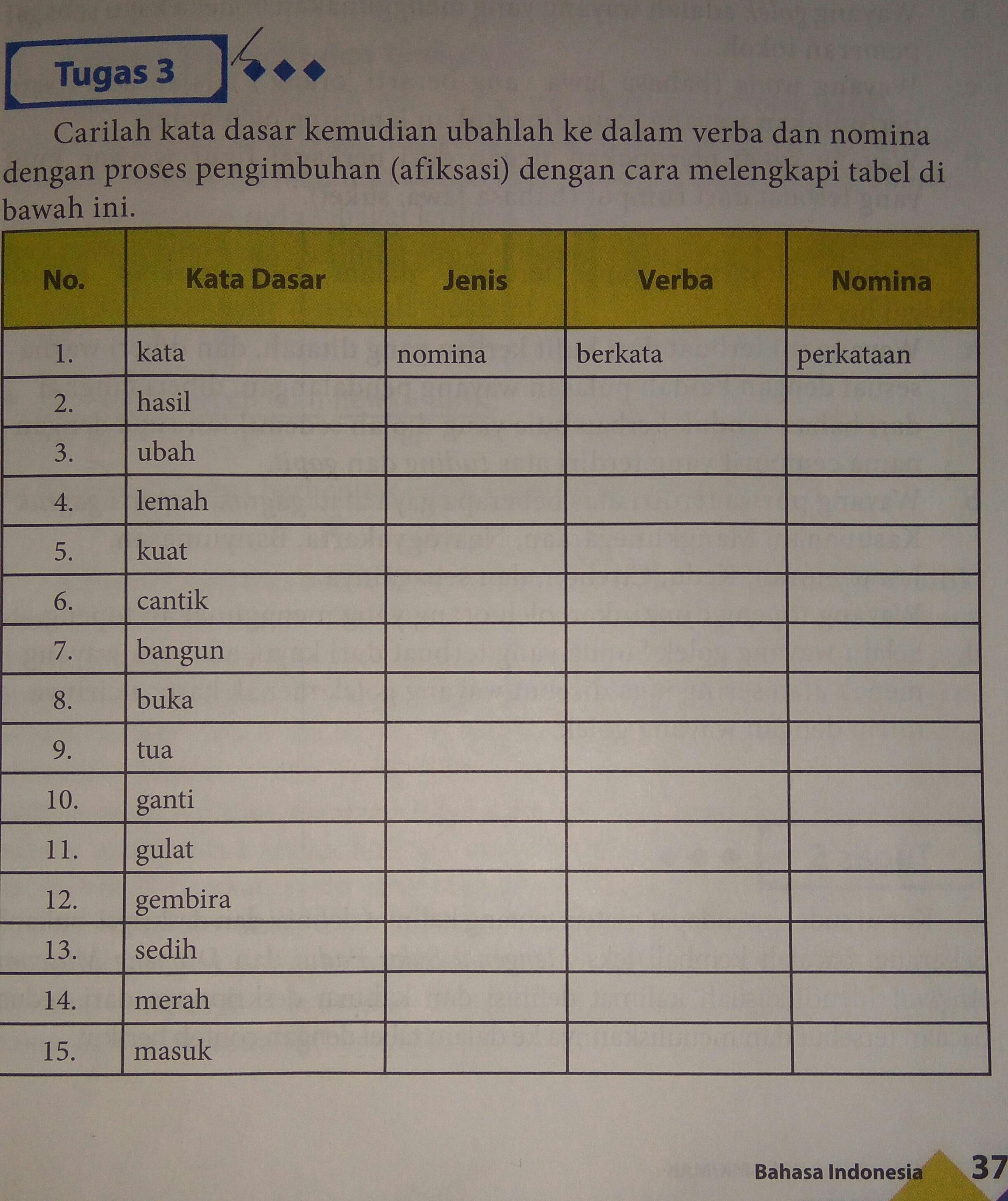 Carilah Kata Dasar Kemudian Ubahlah Ke Dalam Verba Dan Nomina Dengan