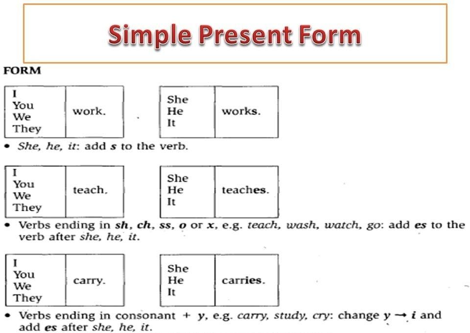 Jawaban Bahasa Inggris Kelas 10 Halaman 88 Rismax