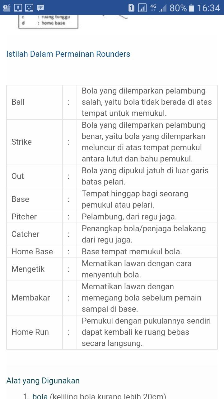 Jelaskan apa yang dimaksud dengan ball dalam permainan rounders! -  Brainly.co.id
