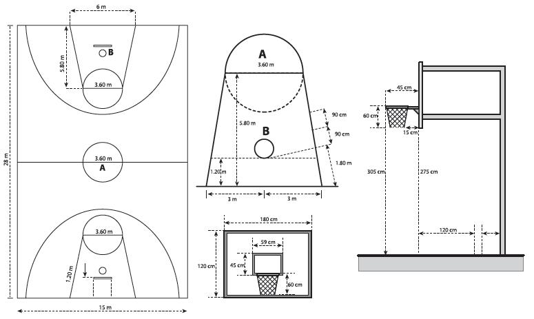 Gambar Lapangan Bola Basket Beserta Ukurannya Brainly Gambar Lapangan