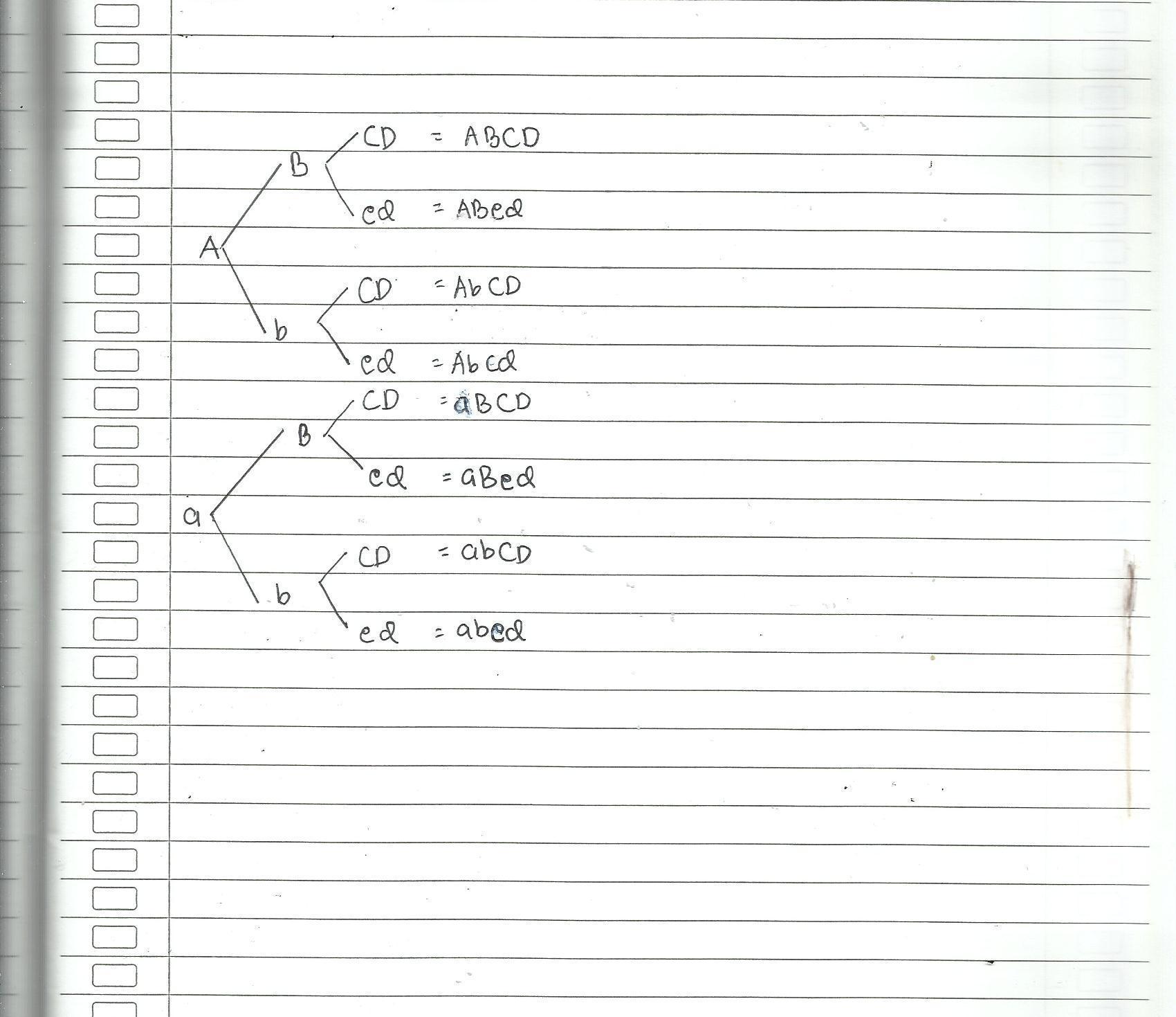 Jika individu bergenotif aabbccdd gen c dan d bertautan maka mencari gamet bisa menggunakan diagram garpu seperti yang saya lampirkan ccuart Choice Image