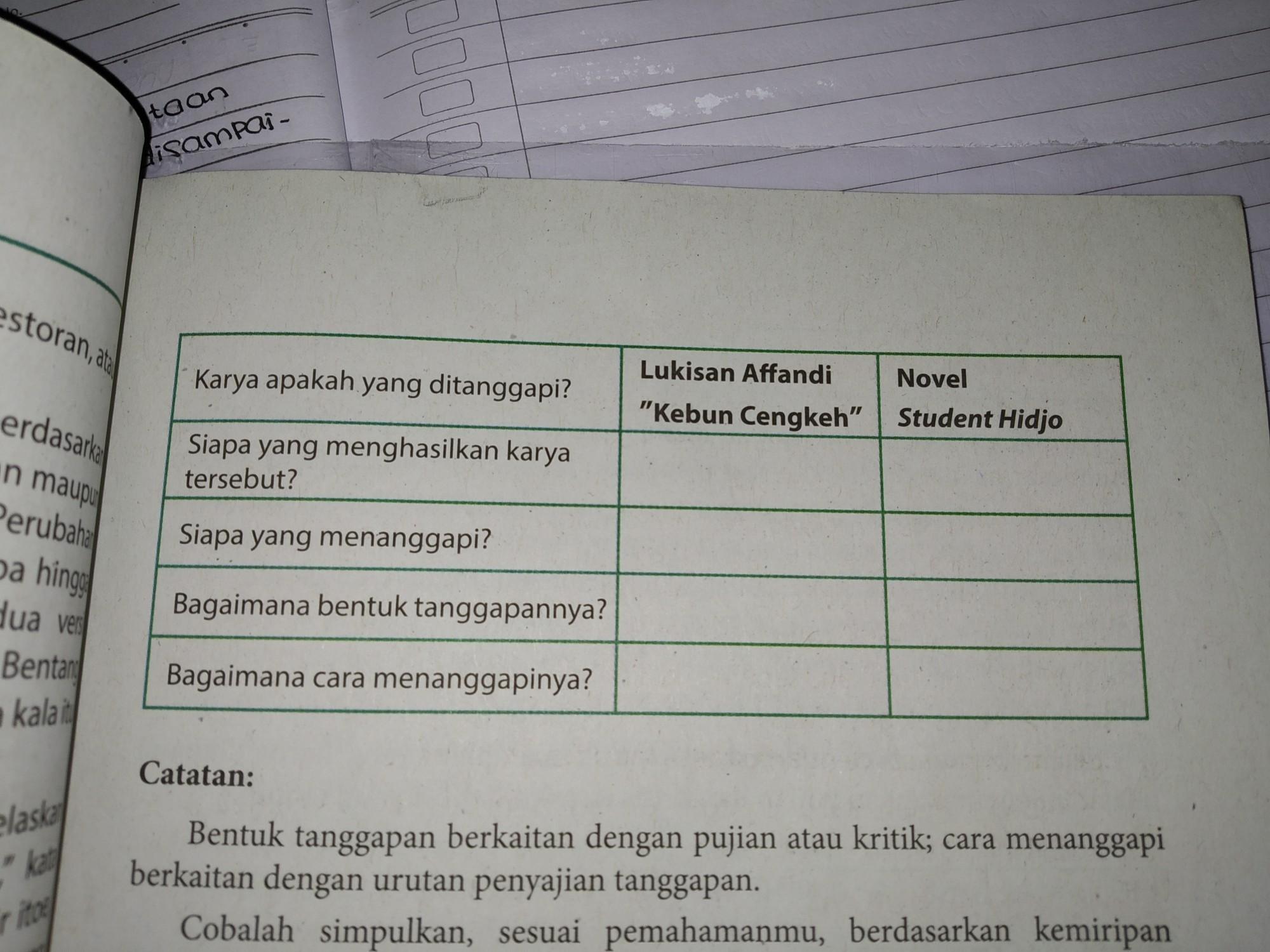 Itu Paket Indo Kls 9 Hal 93 Yaa Kawan Brainly Co Id
