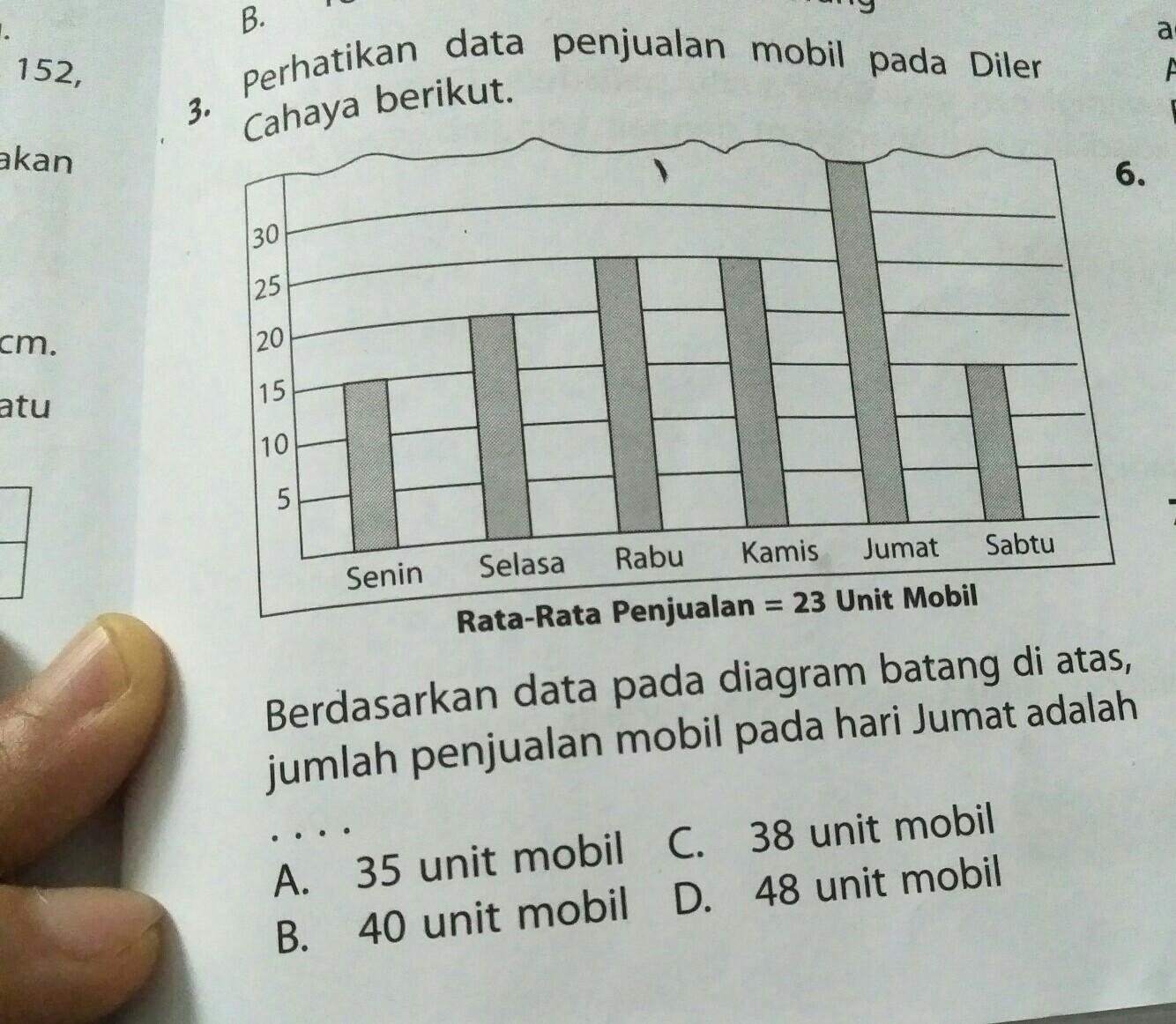 Berdasarkan Data Pada Diagram Batang Di Atas Jumlah Penjualan Mobil