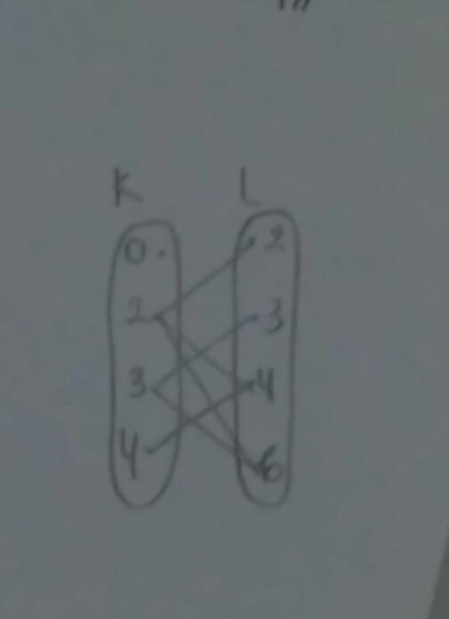 Buatlah diagram panah yang menunjukan relasi faktor dari dari unduh jpg ccuart Gallery