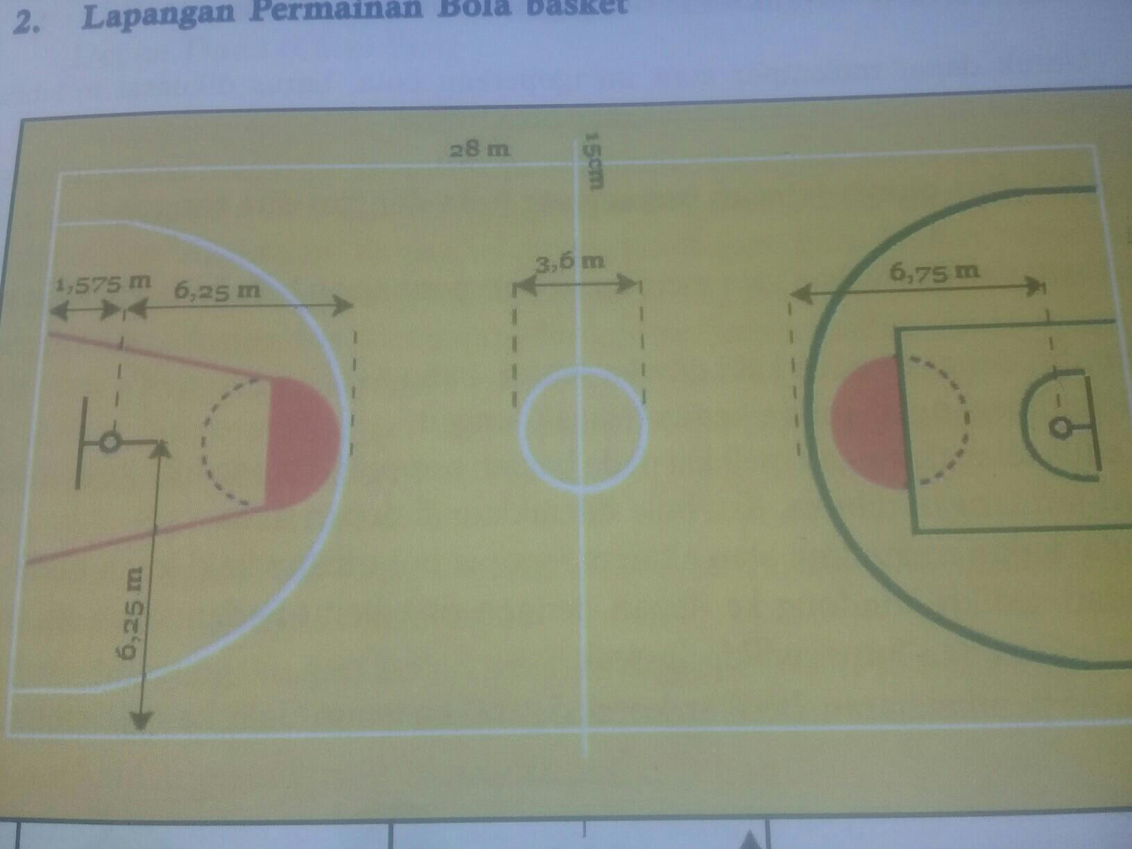 Gambar Lapangan Bola Basket Beserta Ukuran Brainly Co Id