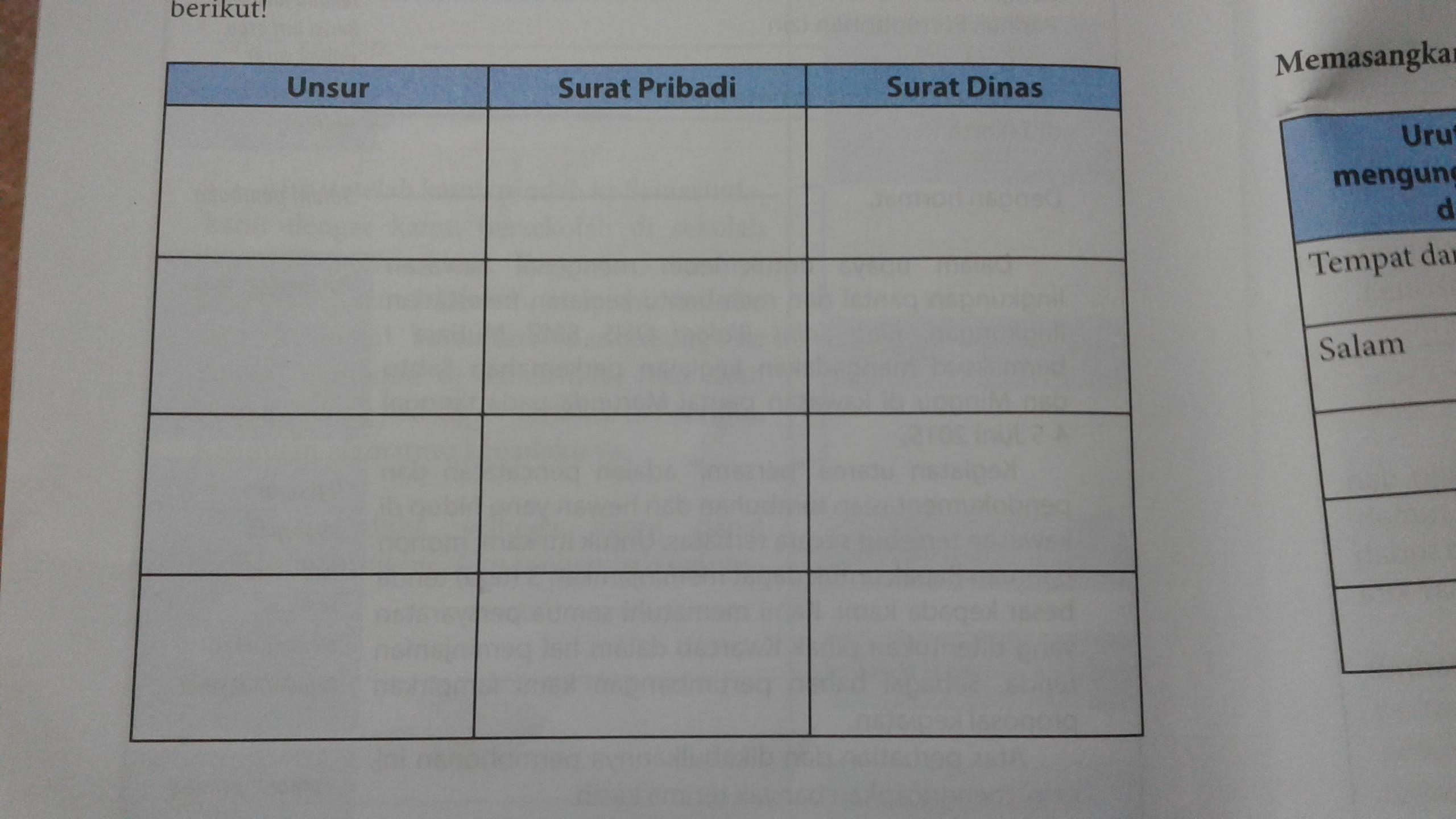 Bandingkan unsur surat dinas dan surat pribadi dengan ...