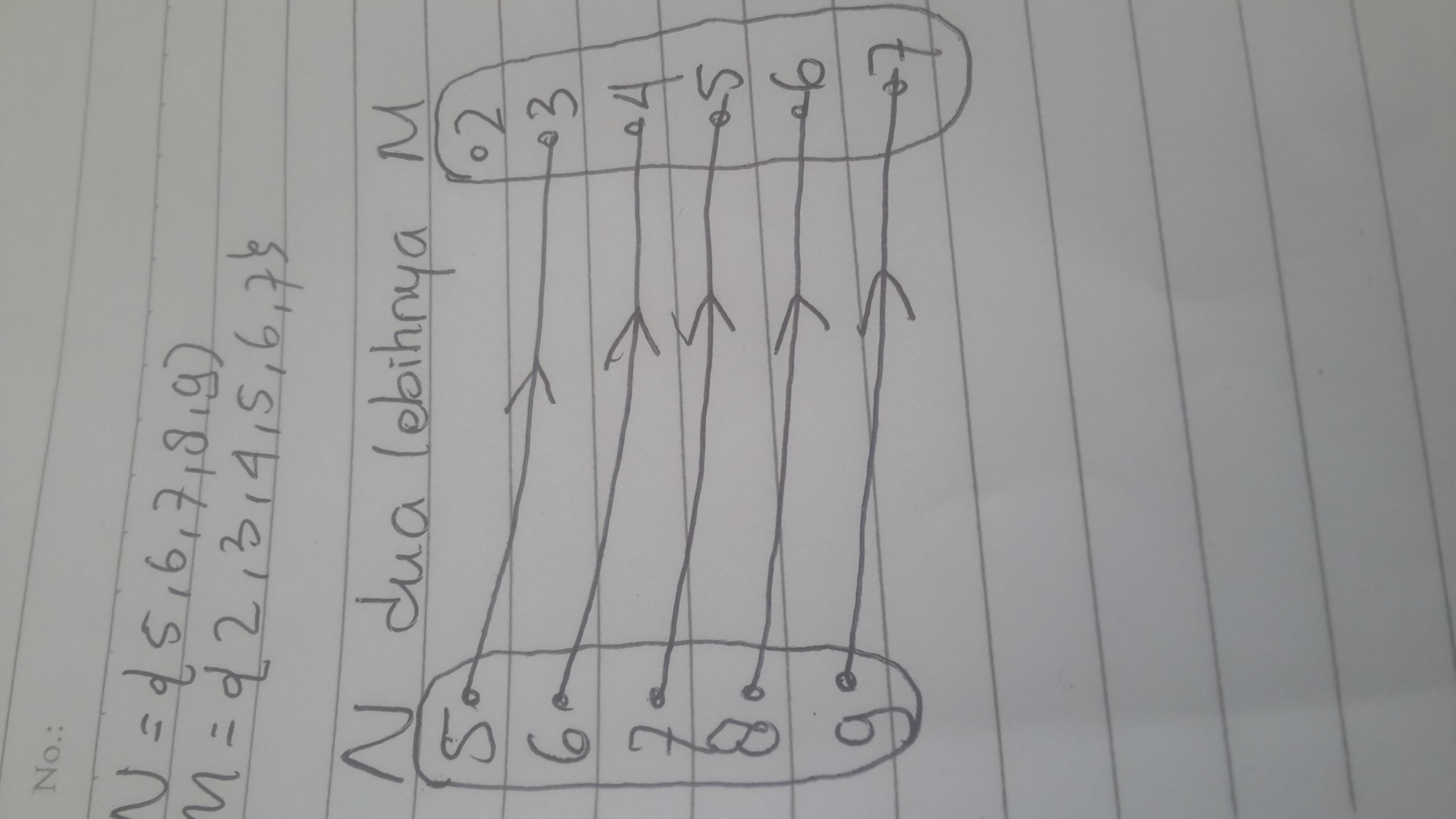 Gambarlah diagram panah yang menyatakan relasi dua lebihnya dari unduh jpg ccuart Image collections