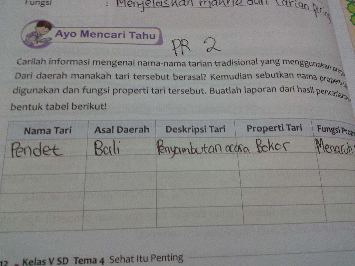nama tari,asal daerah,deskripsi tari,properti tari dan ...