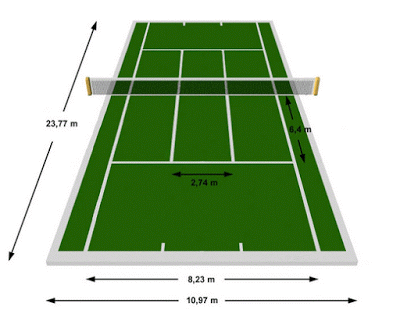 gambar lapangan bulu tangkis beserta ukurannya - Brainly.co.id