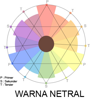 Contoh warna warna tersier amp netral brainly 44 ccuart Images