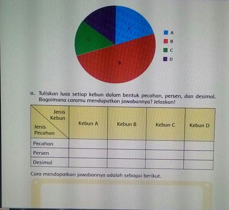 Berikut ini adalah diagram yang menunjukkan luas kebun yang dimiliki berikut ini adalah diagram yang menunjukkan luas kebun yang dimiliki paman lani setiap kebun menghasilkan madu yang dipanen satu kali setiap tahunnya pada ccuart Choice Image