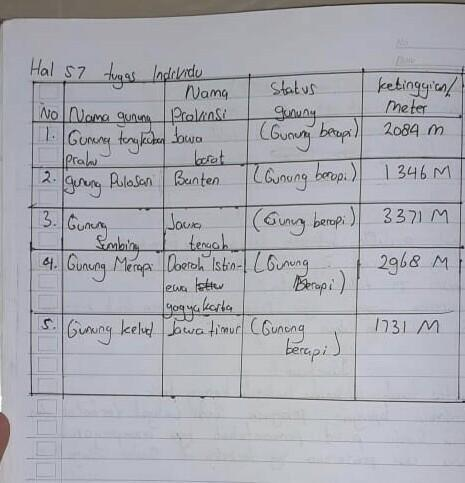 Kunci Jawaban Ips Kelas 7 Halaman 57soal 5 Ditambah 5 Lg Brainly Co Id