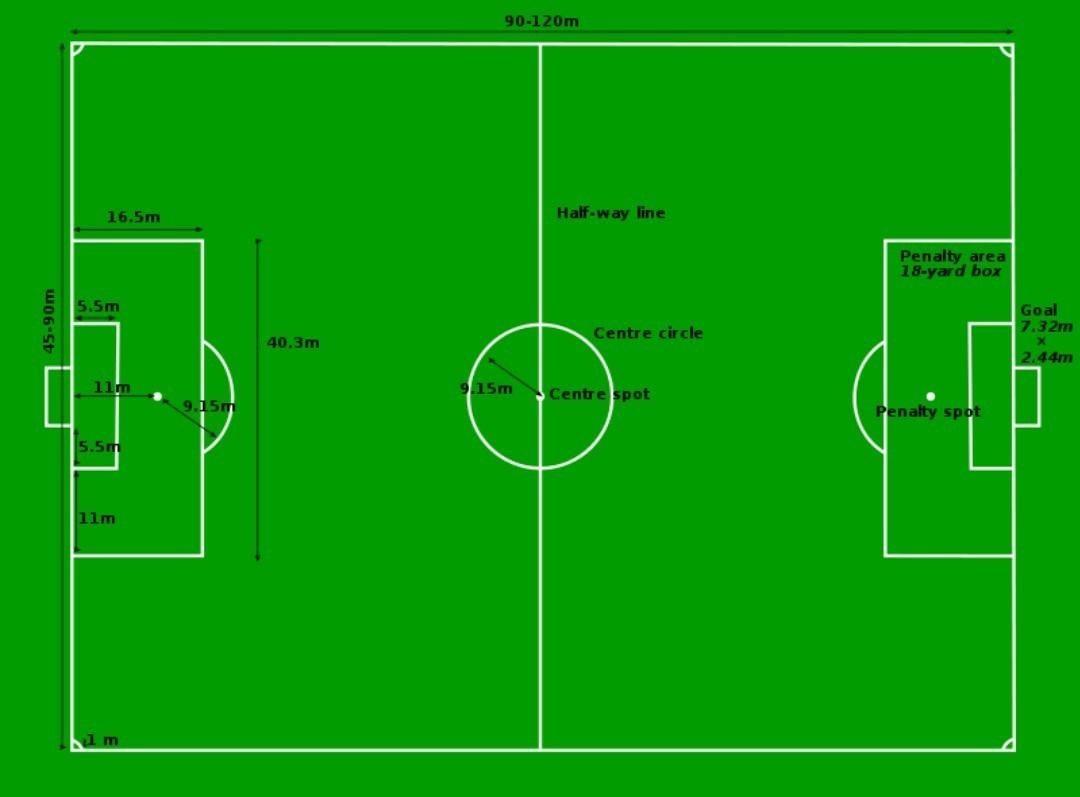 Buatlah Gambar Dan Ukuran Sepak Bola Brainly Co Id