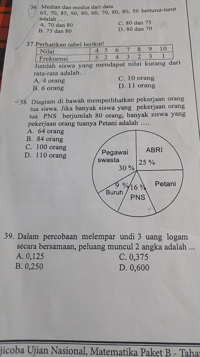 Diagram Di Bawah Memperlihatkan Pekerjaan Orang Tua Siswa Jika