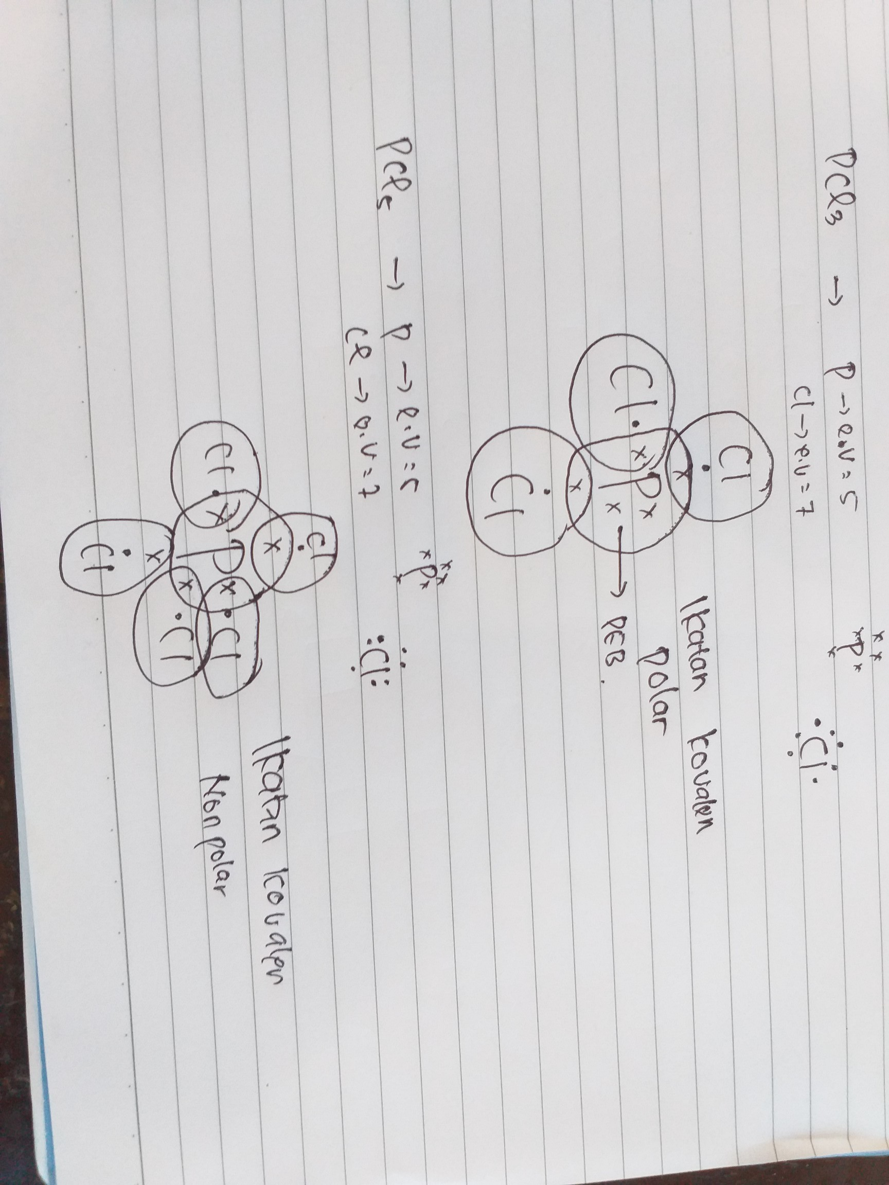 Tuliskan Struktur Leuwis Jenis Ikatan Bilangan Formal Dan Sifat Kepolaran Dari Senyawa Pcl3 Dan Brainly Co Id