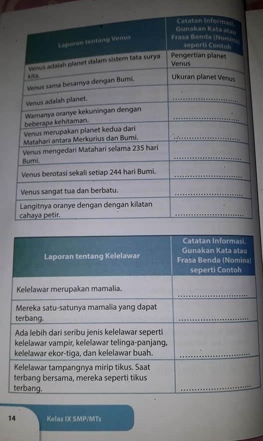 Kunci Jawaban Bahasa Indonesia Halaman 123 Kurikulum 2013 Ilmusosial Id