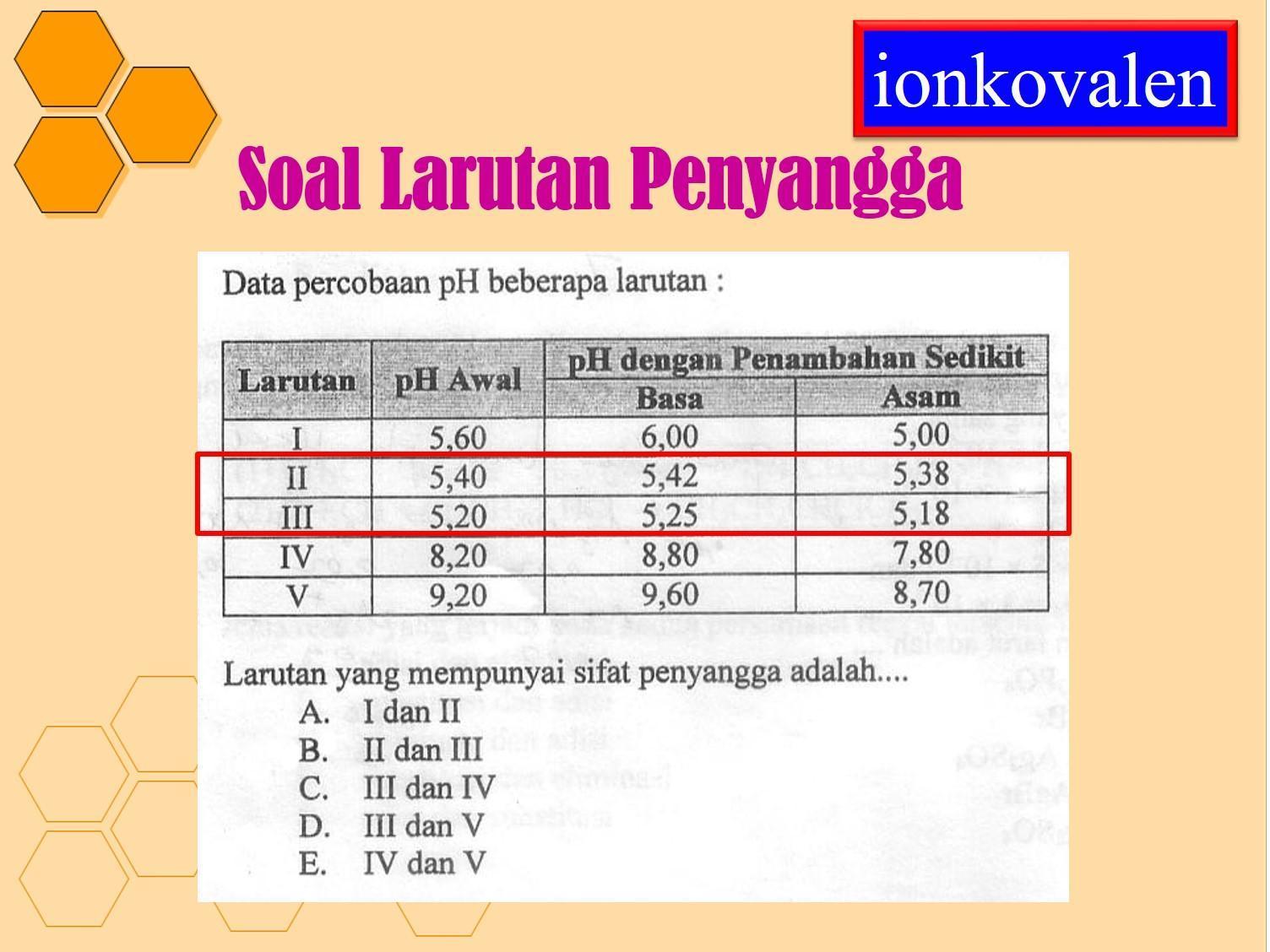 Berikut adalah nilai pH beberapa larutan pada penambahan ...