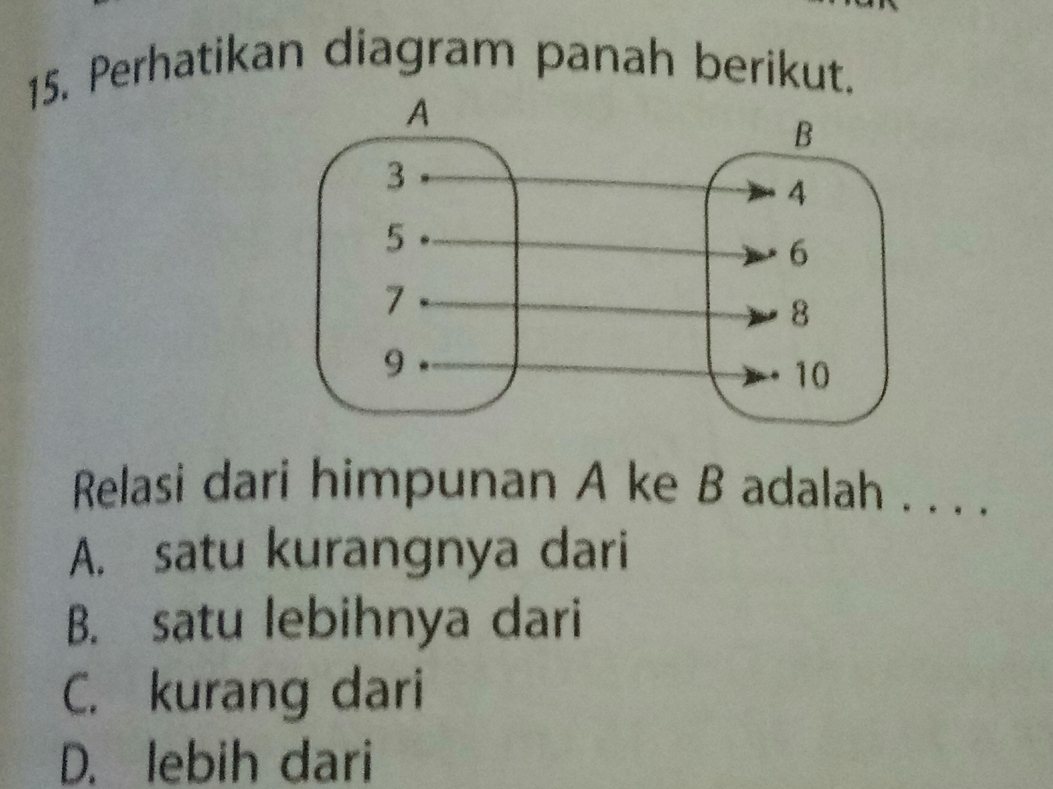 Perhatikan diagram panah berikut brainly perhatikan diagram panah berikut ccuart Images