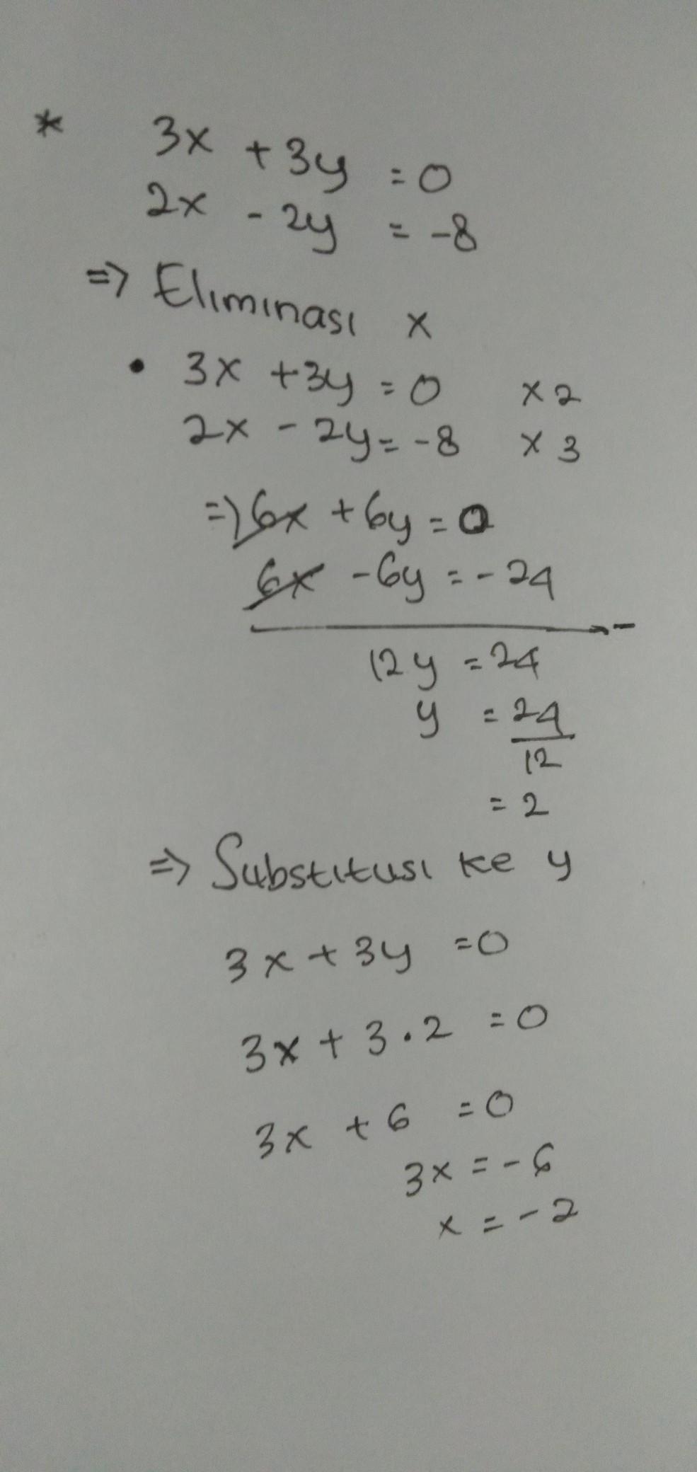 Spldv Metode Subtitusi 3x 3y 0 2x 2y 8 Brainly Co Id