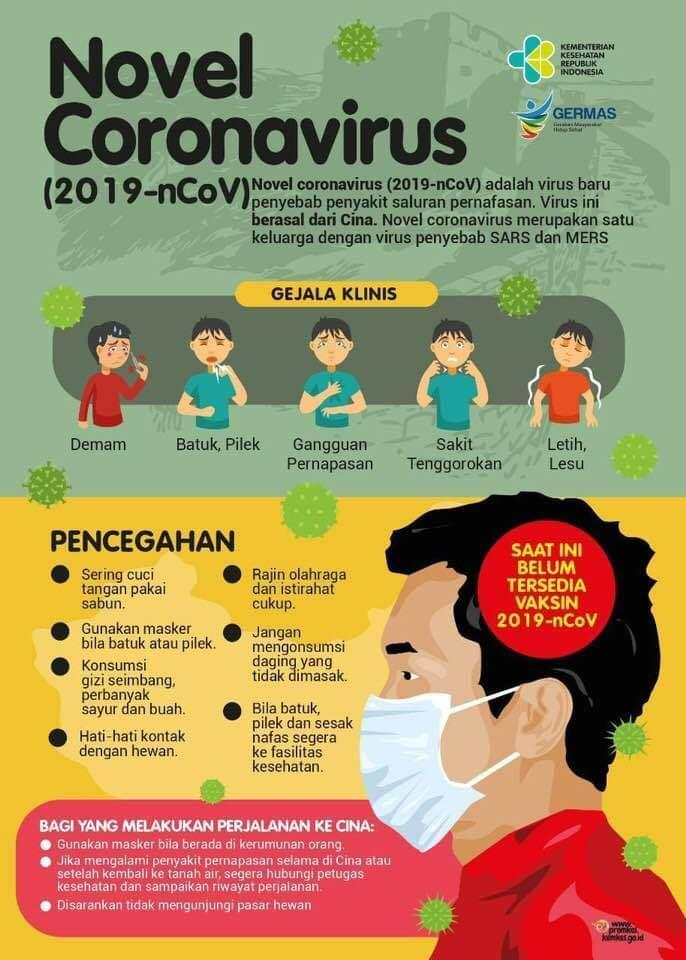 Gambar Poster Pencegahan Covid 19 Yg Mudah Digambar ...