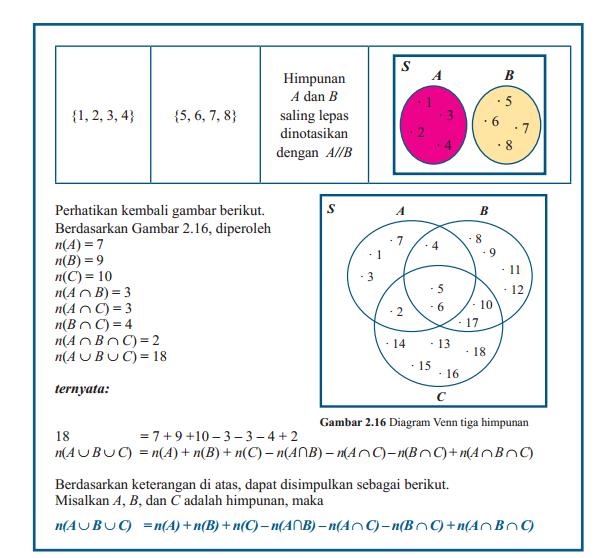 Gambar diagram venn romeondinez recent posts ccuart Choice Image