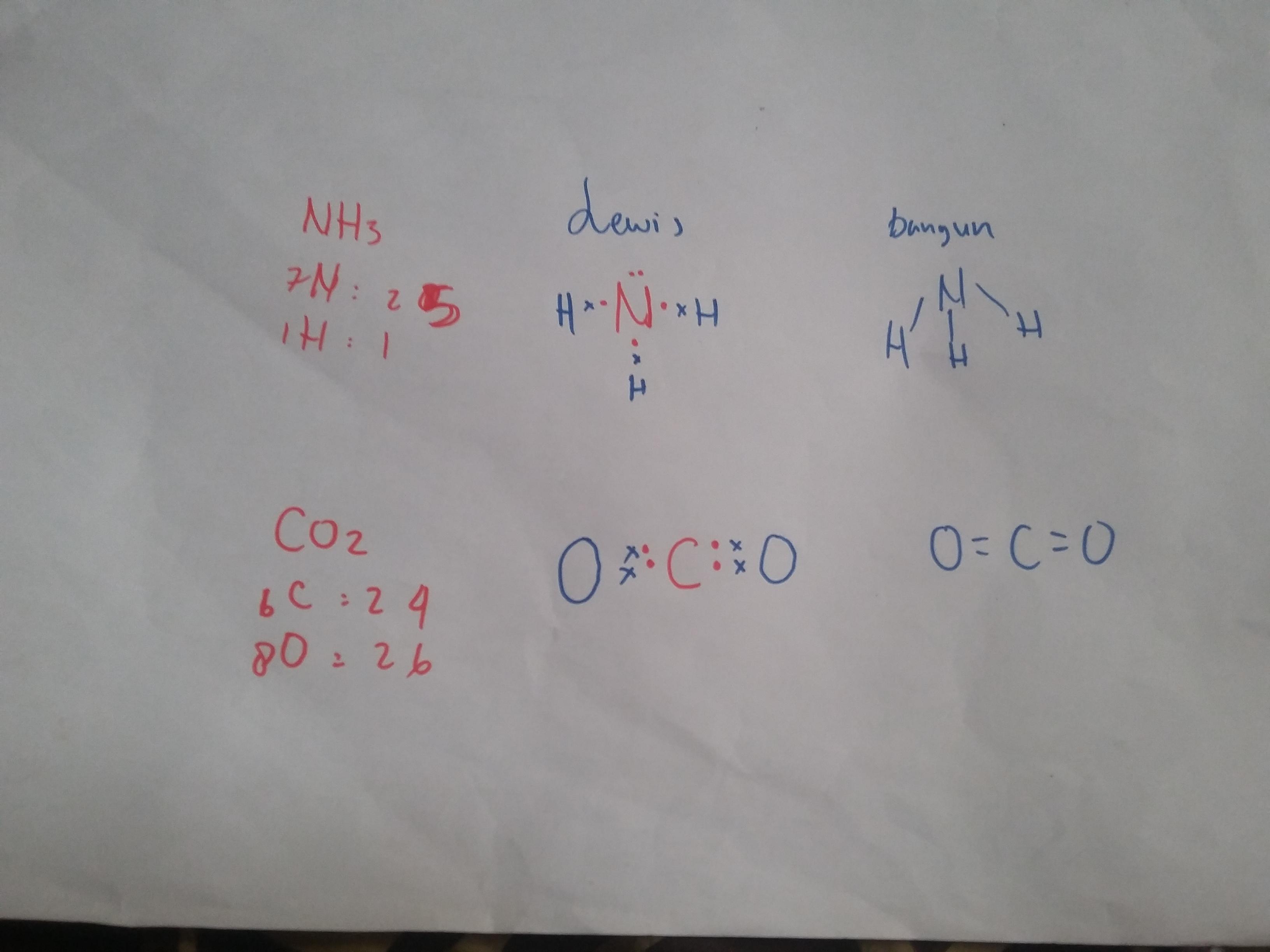 Gambarkan Struktur Lewis Untuk Senyawa Berikut A Nh3 B Co2 No Atom H 1 O 8 N 7 C 6 Brainly Co Id