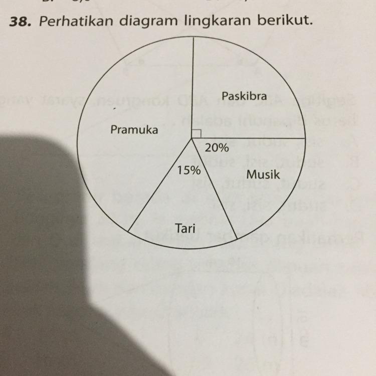 Data anak anak yang mengikuti ekstrakulikuler ditunjukkan pda data anak anak yang mengikuti ekstrakulikuler ditunjukkan pda diagram lingkaran jika 18 anak mengikuti ekstrakulikuler tari banyak anak yang mengikuti ccuart Choice Image