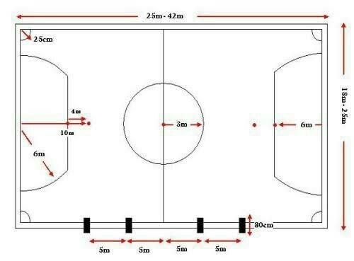 Gambar Lapangan Futsal Beserta Ukurannya Brainly Co Id