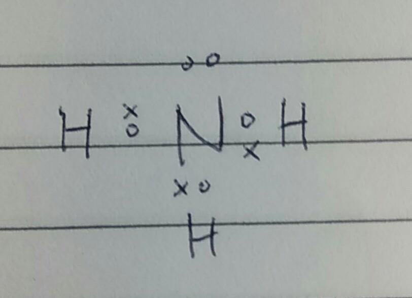 Gambarkan Struktur Lewis Dari Nh3 N7 Dan H1 Brainly Co Id