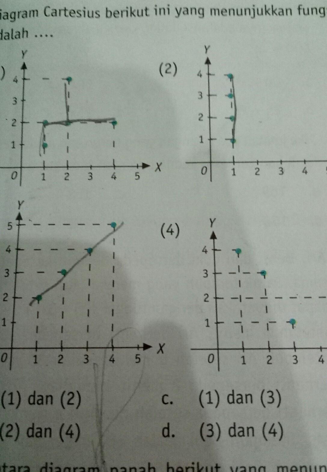 Diagram cartesius berikut ini yang menunjukkan fungsi adalah diagram cartesius berikut ini yang menunjukkan fungsi adalah ccuart Images