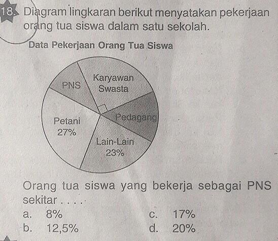 Diagram lingkaran berikut menyatakan pekerjaan orang tua siswa dalam diagram lingkaran berikut menyatakan pekerjaan orang tua siswa dalam satu sekolah orang tua siswa yang bekerja sebagai pns sekitar ccuart Gallery