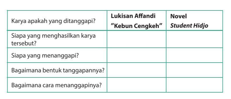 Bahasa Indonesia Kelas 9 Halaman 93 Brainly Co Id