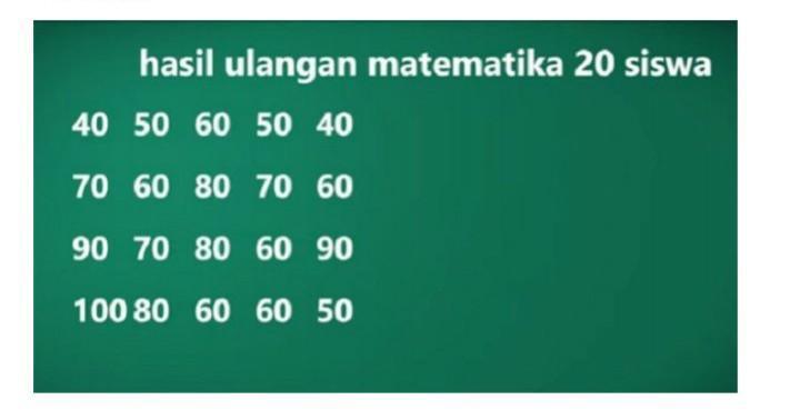 Tugas:1 ). Sajikan data hasil ulangan matematika di atas ...