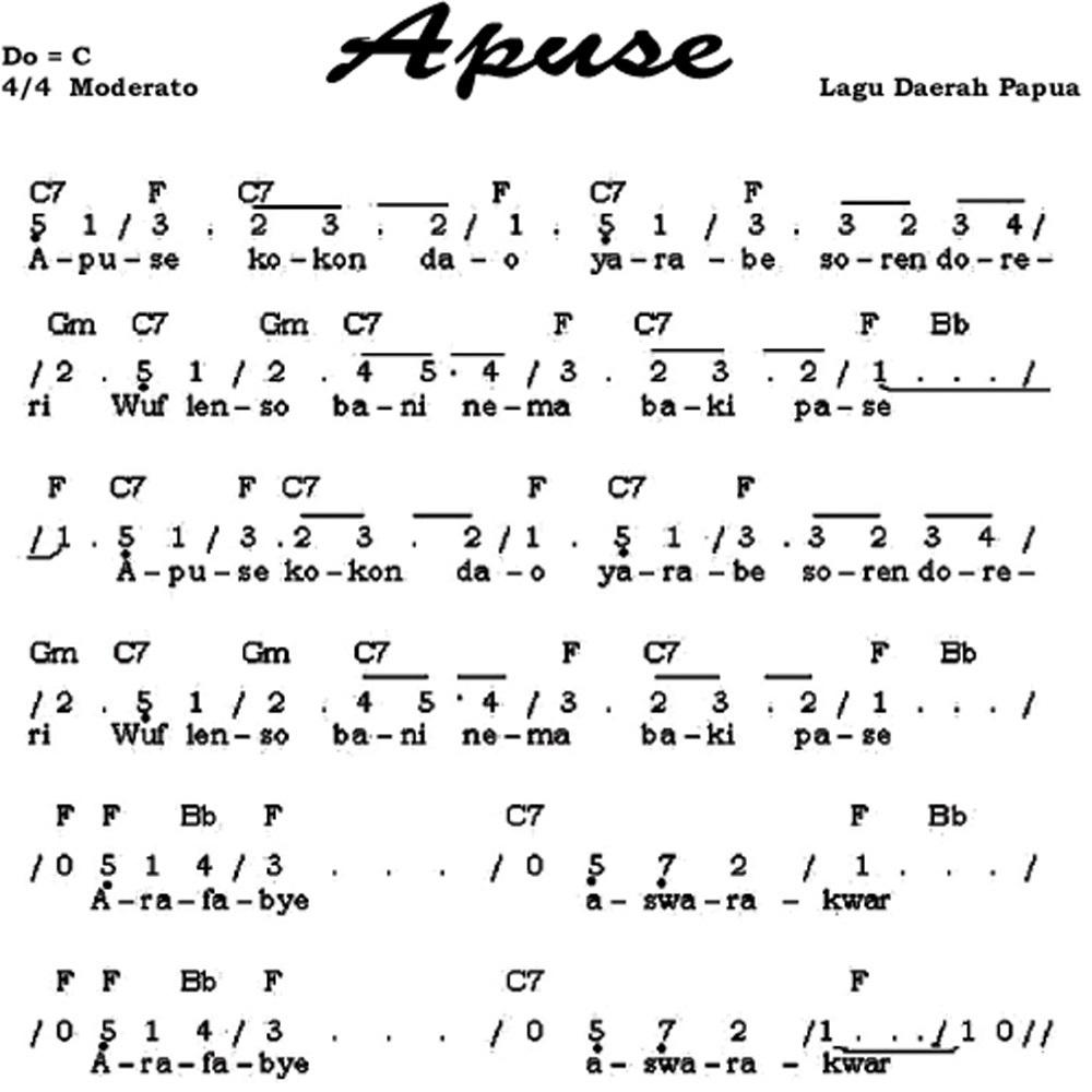 Chord Gitar Repvblik Aku Takut Lirik: Ada Yang Tahu Not Pianika Apuse Tidak?