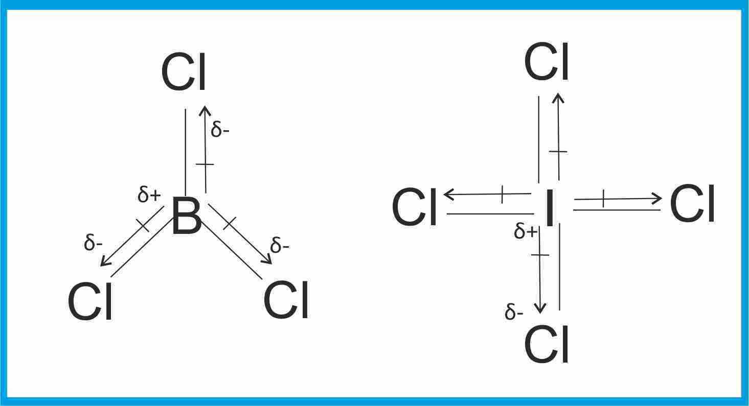 Mengapa Senyawa Bcl3 Icl4 Dan Ccl4 Memiliki Sifat Kovalen Nonpolar Tolong Dibantu Yah Brainly Co Id