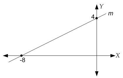 Perhatikan gambar berikut! persamaan garis m adalah ...