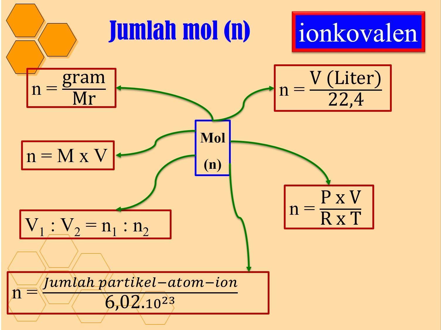 Berapa gram massa Ca dari 6 mol (Ar Ca: 40 ...