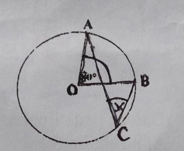 perhatikan gambar berikut. besarnya sudut x yang tepat ...