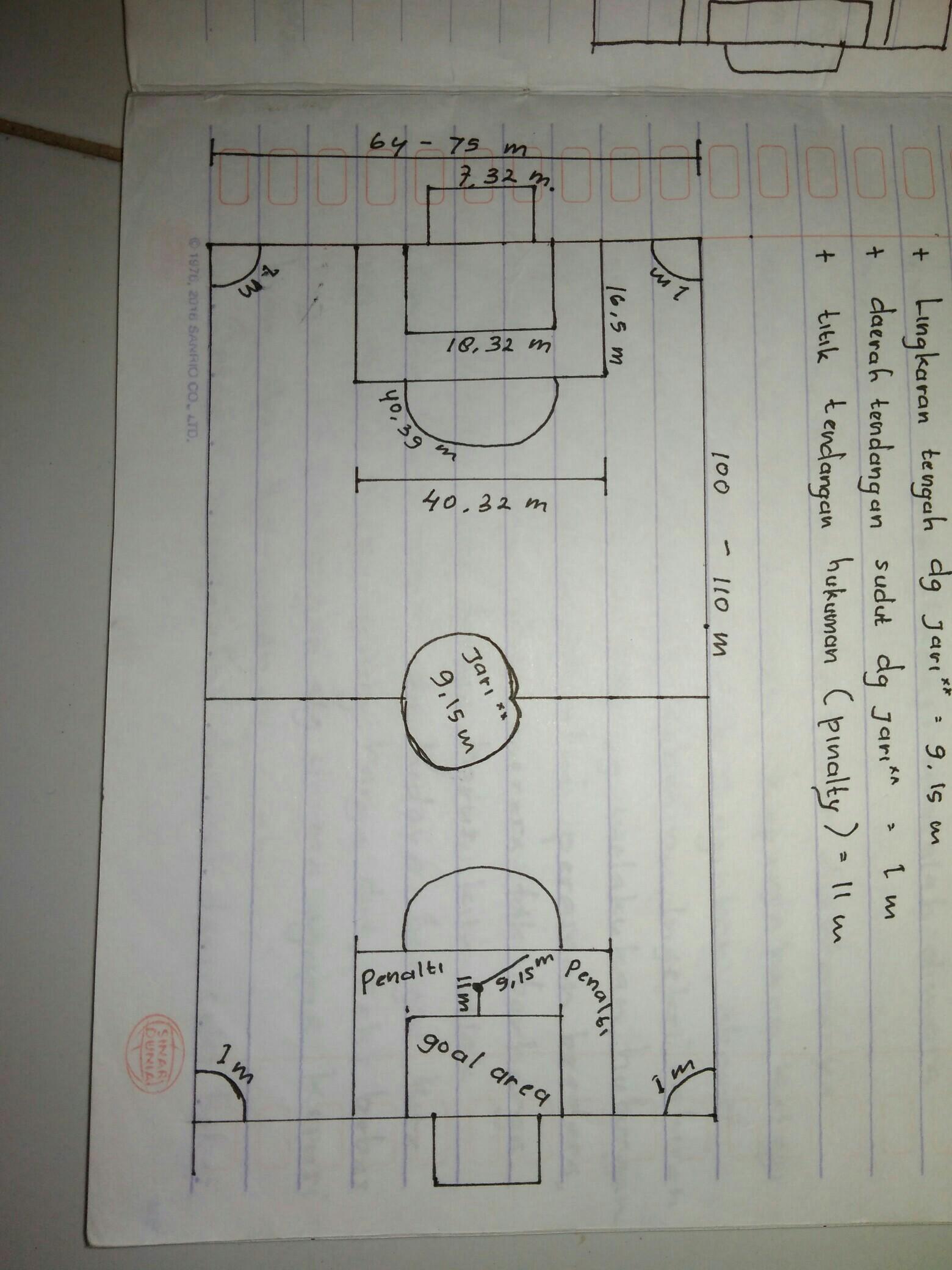Contoh Soal K 13 Kelas 1 Gambar Ukuran Lapangan Sepak Bola Lengkap