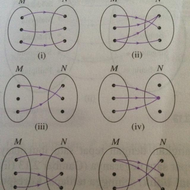 Diagram panah berikut menunjukka relasi himpunan m ke himpunan n diagram panah berikut menunjukka relasi himpunan m ke himpunan n manakah yang merupakan pemetaan ccuart Image collections