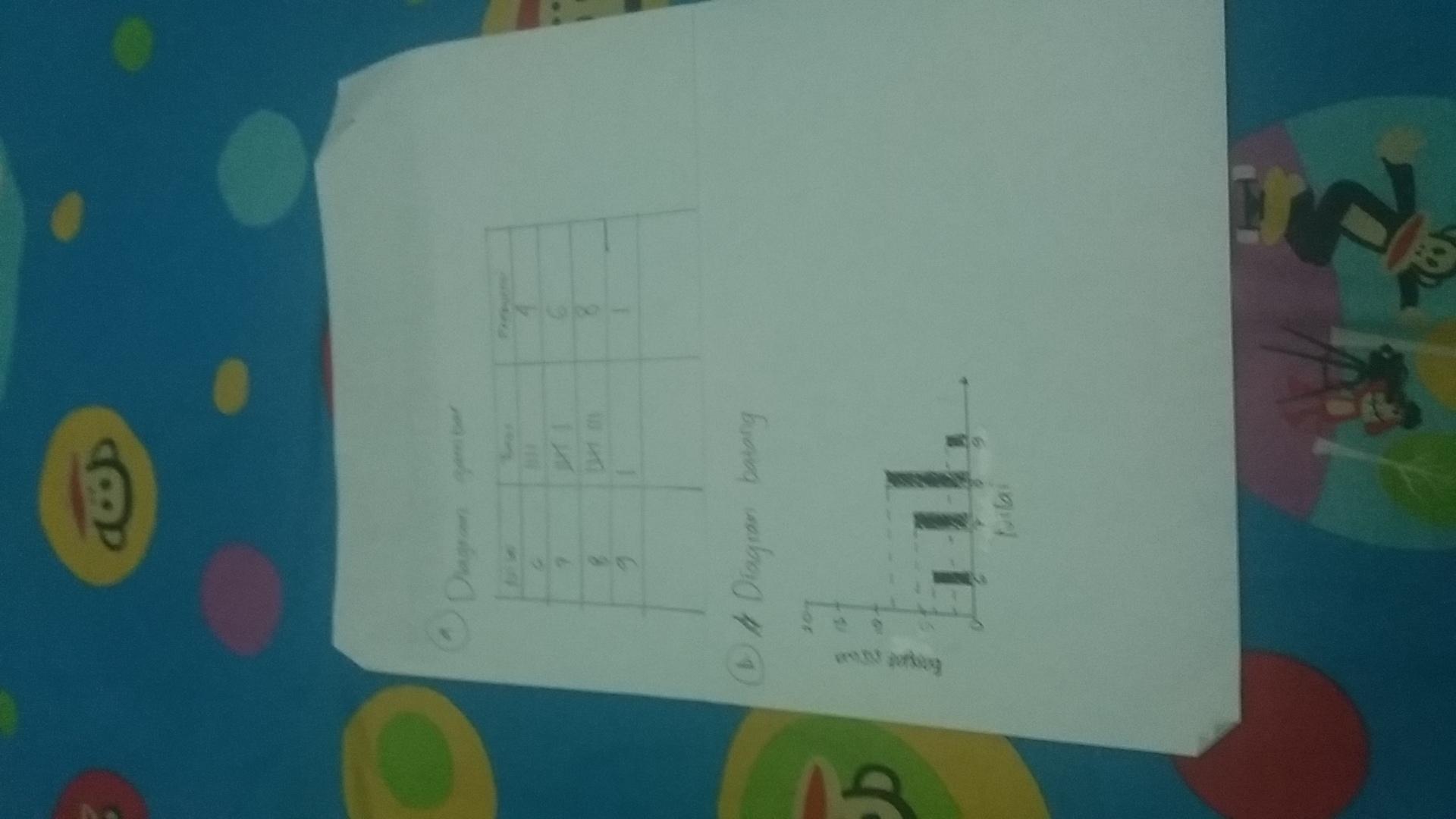 Hasil ulangan bahasa indonesia dari 20 siswa kelas vi adalah sebagai unduh jpg ccuart Images