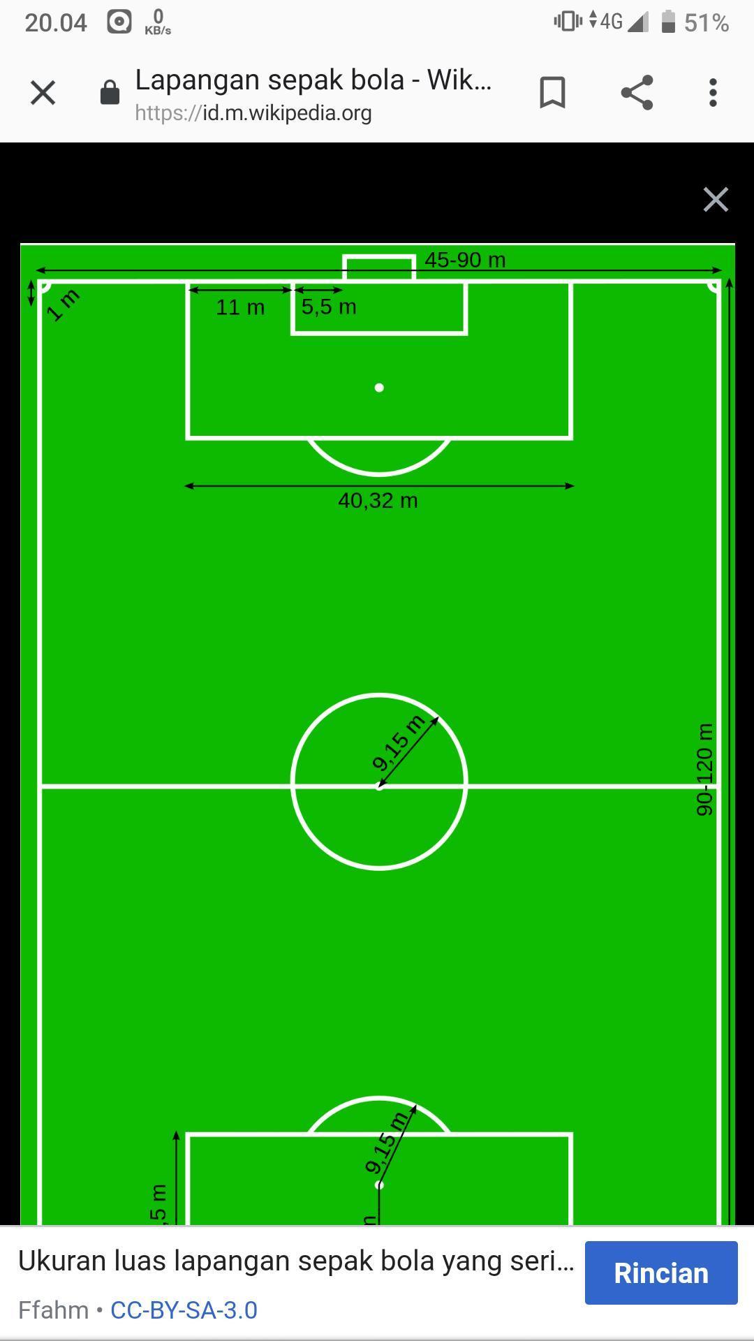 Gambarkan Lapangan Sepak Bola Besrta Ukuran Brainly Co Id