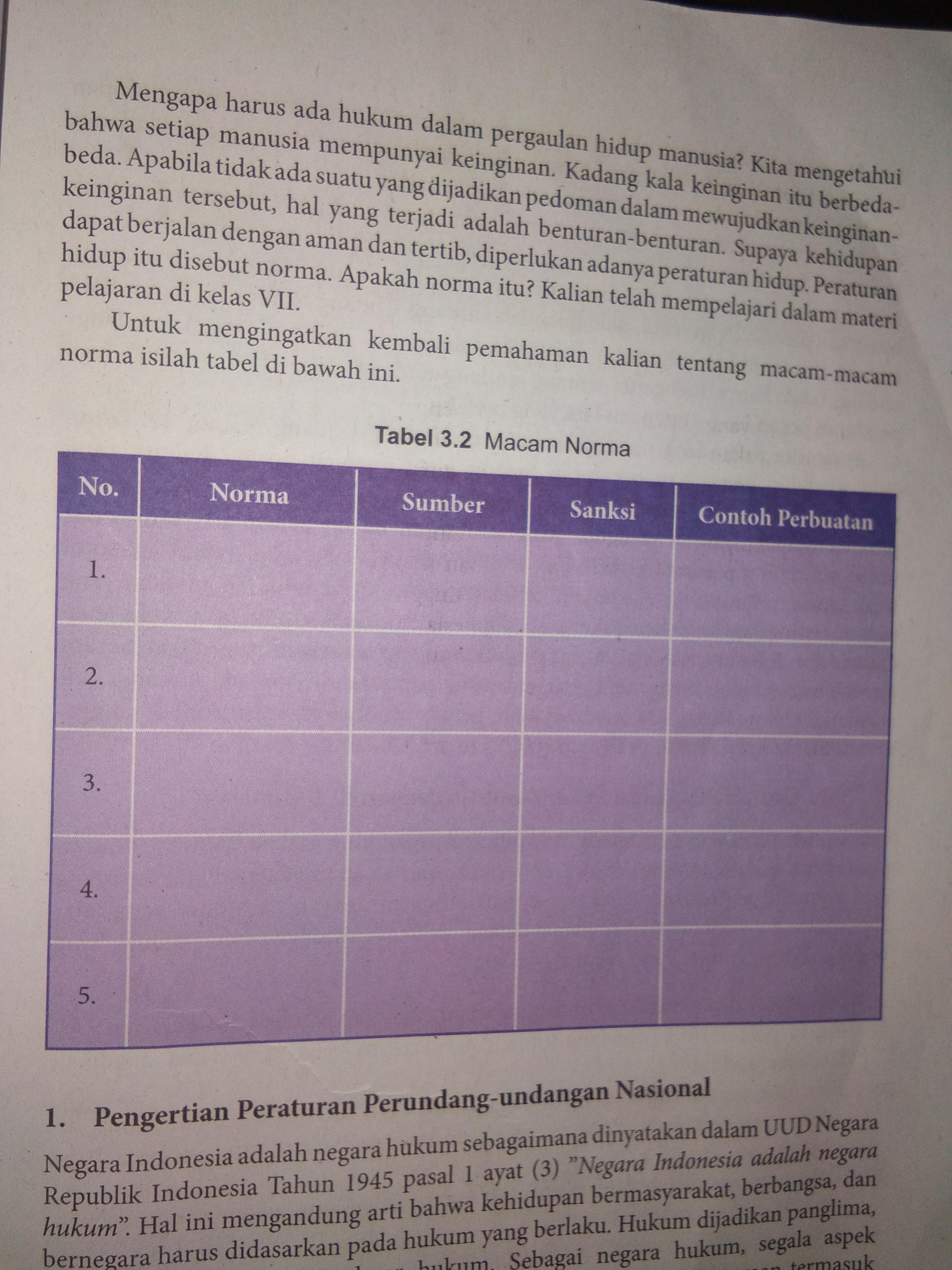 Jawaban Paket Pkn Kelas 12 Hal 149