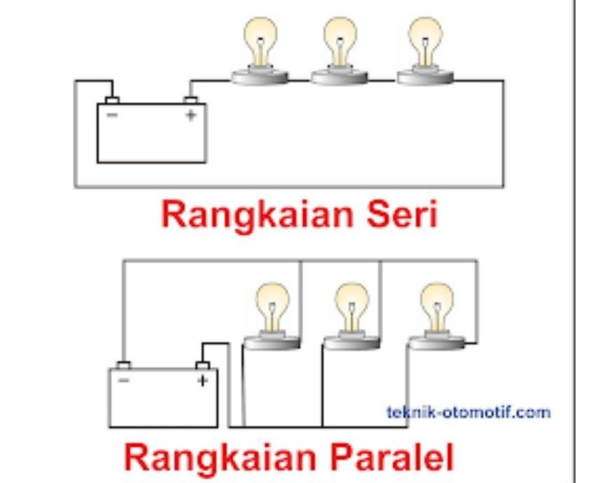 48+ Jelaskan fungsi saklar dalam rangkaian listrik information