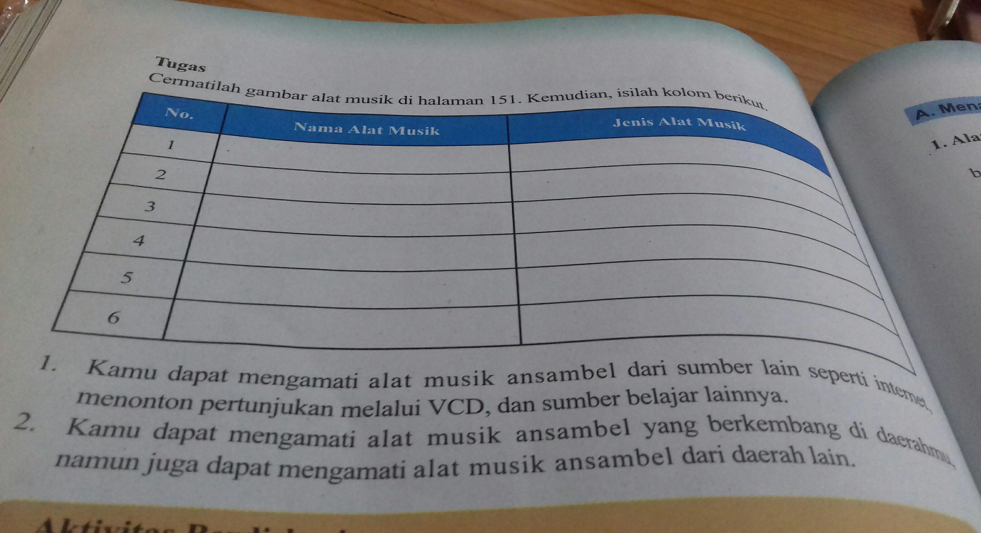 Sebutkan 3 Contoh Alat Musik Melodis Dalam Bermain Musik ...