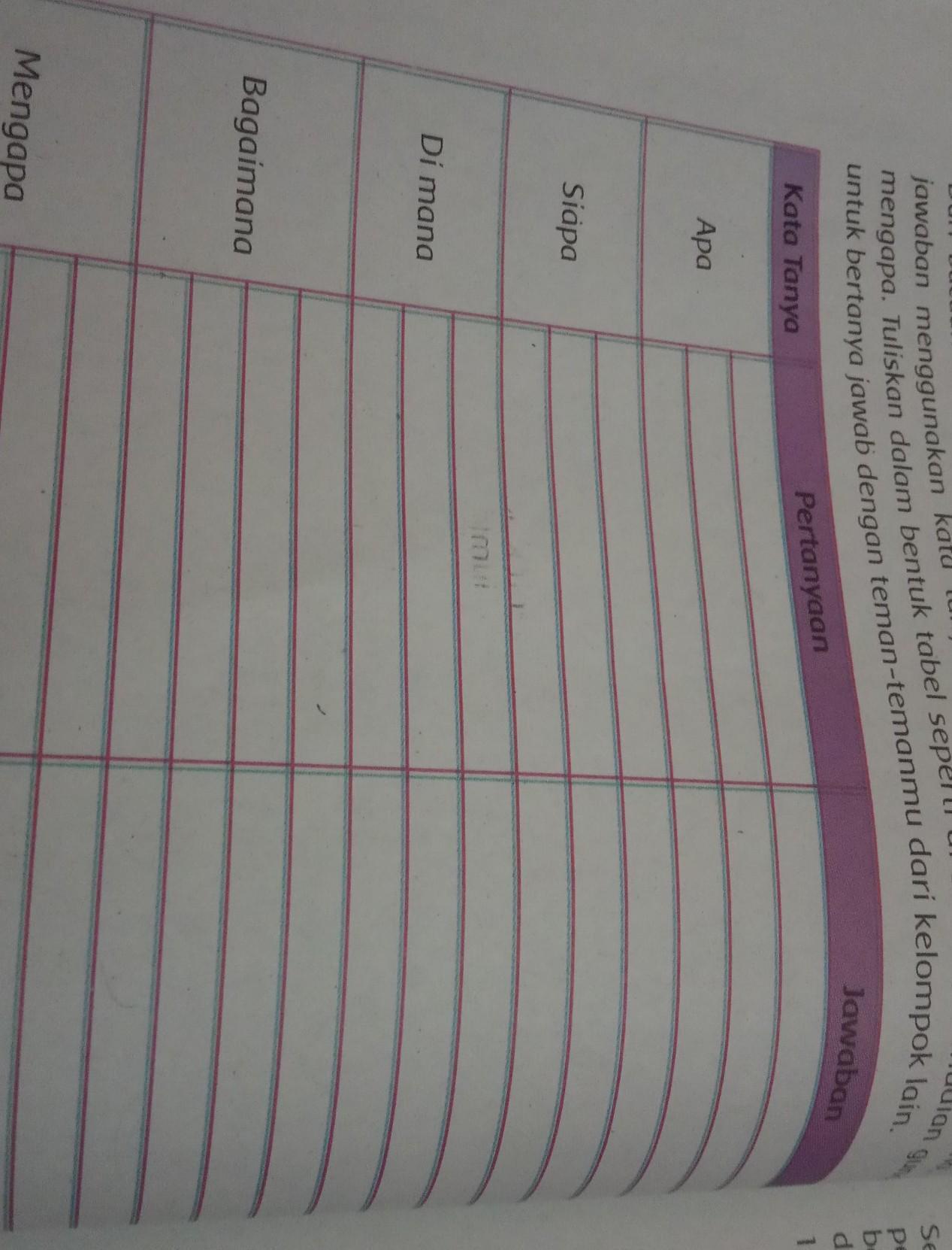 Pelajaran Kelas 5 Tematik Tema 2 Halaman 88 Itu Pertanyaan Sm Jawaban Tentang Musyawarah Y Tlg Brainly Co Id