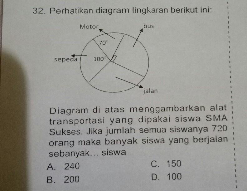 32 perhatikan diagram lingkaran berikut ini perhatikan diagram lingkaran berikut ini motor 100 sepe jalan diagram di atas menggambarkan alat transportasi yang dipakai siswa sma sukses ccuart Choice Image