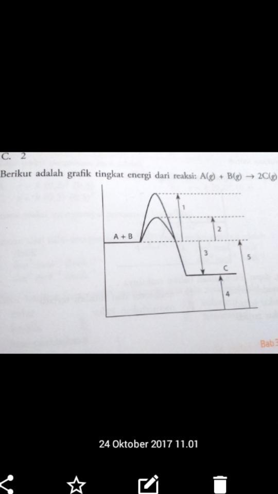 Energi aktivasi reaksi dengan katalis ditunjukkan oleh nomera1 e energi aktivasi reaksi dengan katalis ditunjukkan oleh nomer a1 e5 b2 c3 d4 tolong sama penjelasannya ya ccuart Image collections