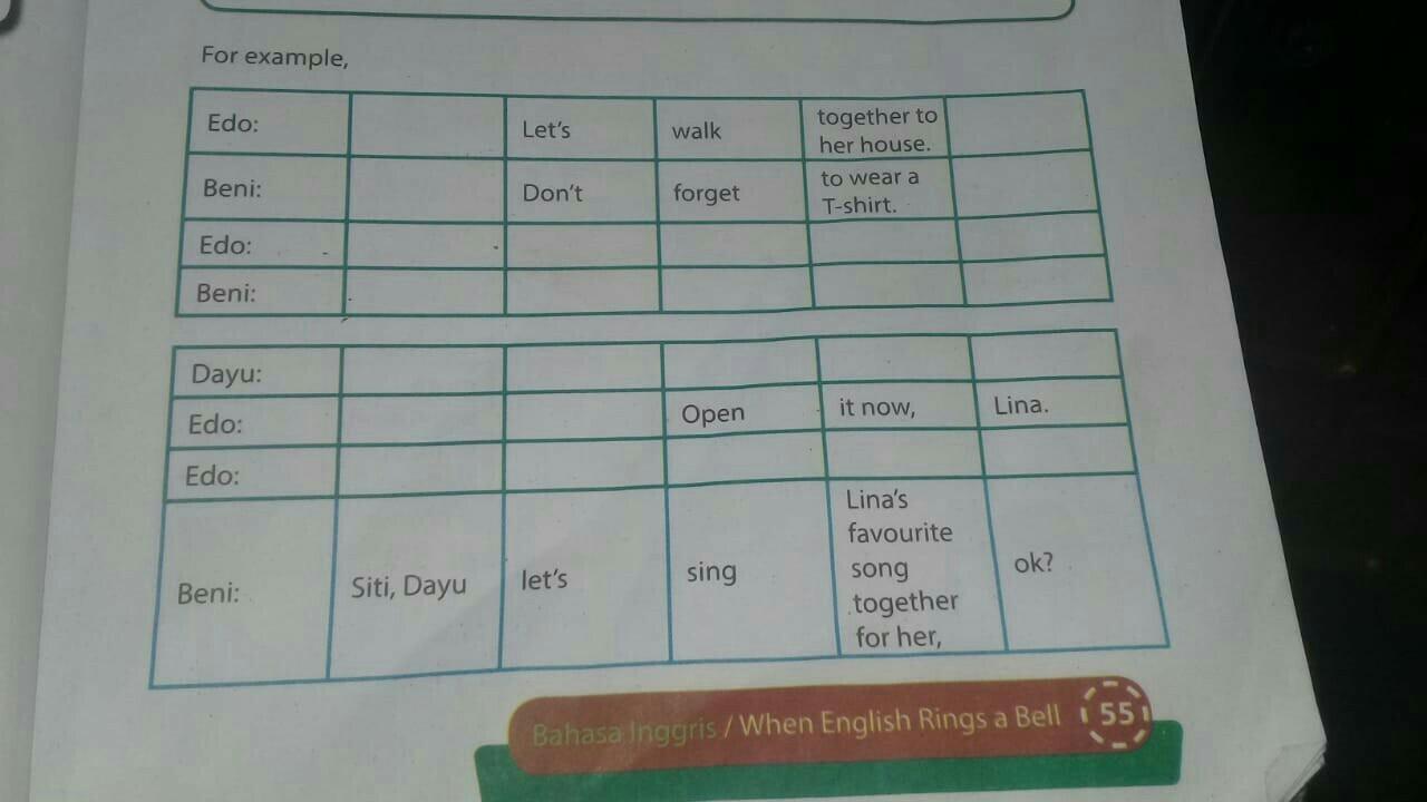 B Inggris Kelas 8 Halaman 55 Brainly Co Id